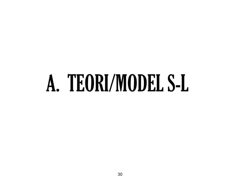 A. TEORI/MODEL S-L