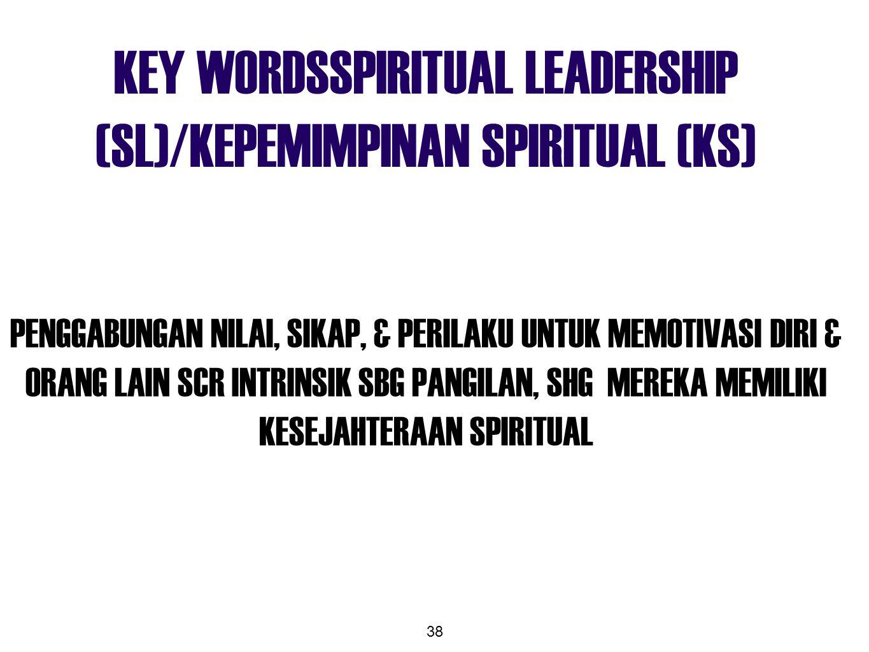 KEY WORDSSPIRITUAL LEADERSHIP (SL)/KEPEMIMPINAN SPIRITUAL (KS)