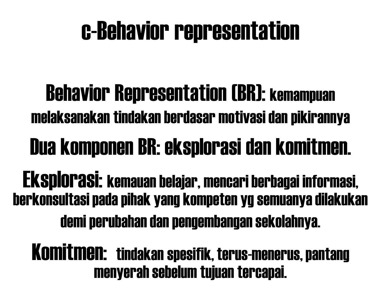 c-Behavior representation