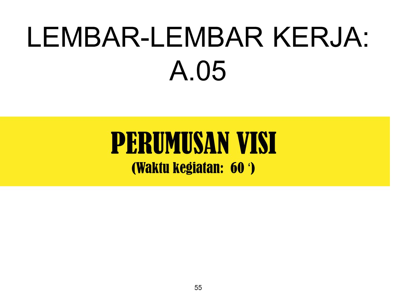 LEMBAR-LEMBAR KERJA: A.05