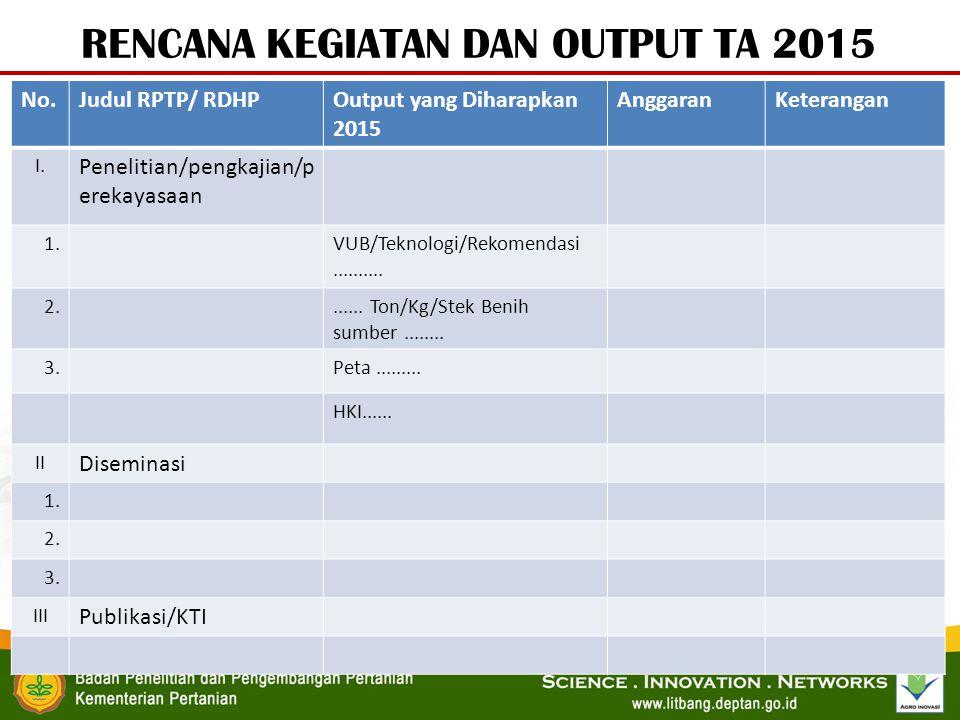 RENCANA KEGIATAN DAN OUTPUT TA 2015