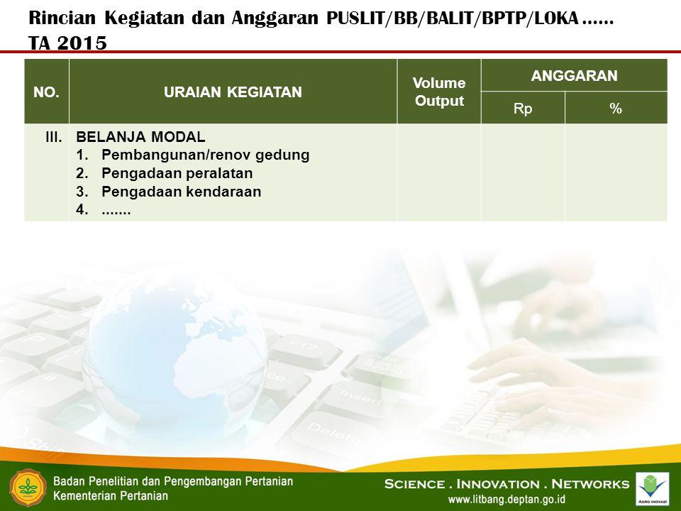 Rincian Kegiatan dan Anggaran PUSLIT/BB/BALIT/BPTP/LOKA …… TA 2015