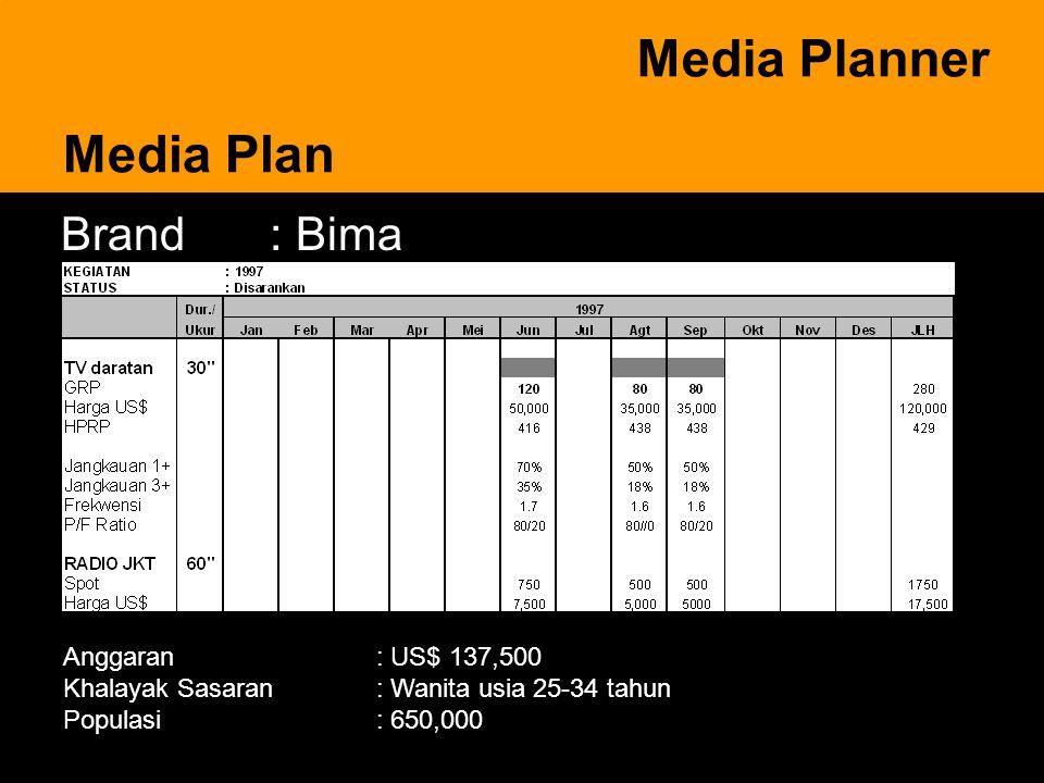 Media Planner Media Plan Brand : Bima Anggaran : US$ 137,500