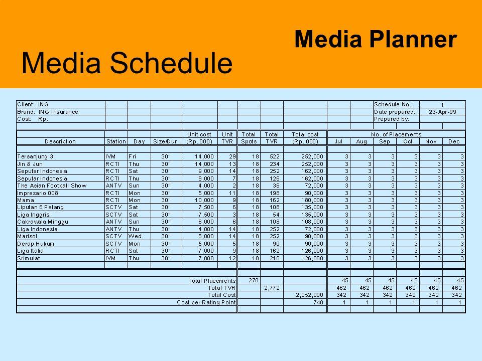 Media Planner Media Schedule