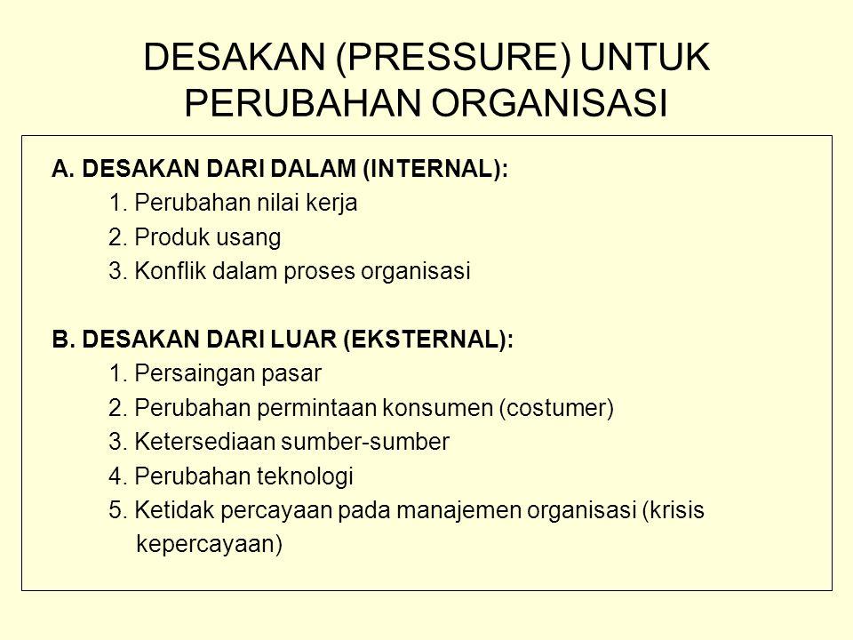 DESAKAN (PRESSURE) UNTUK PERUBAHAN ORGANISASI