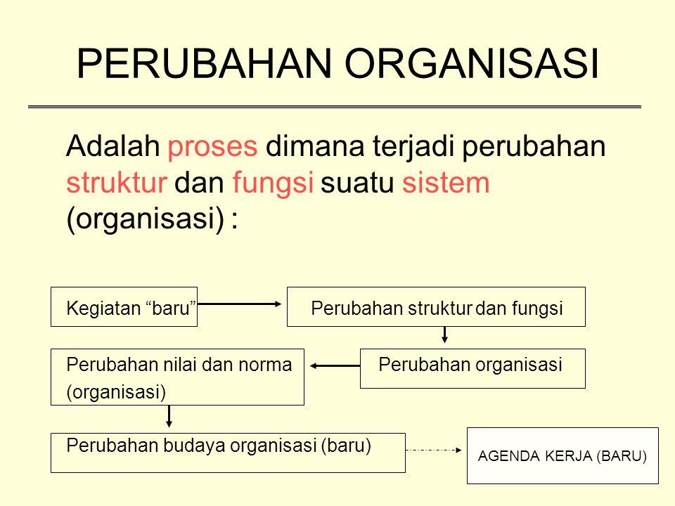 PERUBAHAN ORGANISASI Adalah proses dimana terjadi perubahan struktur dan fungsi suatu sistem (organisasi) :