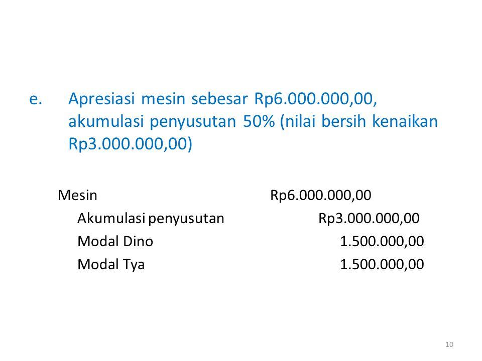 Apresiasi mesin sebesar Rp6. 000