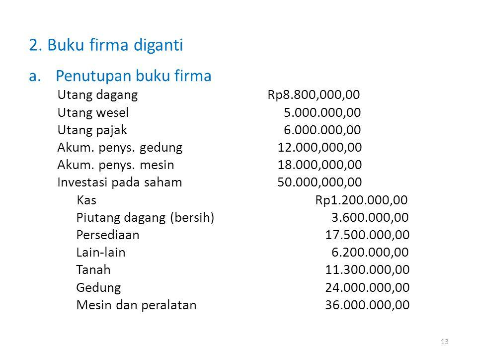 2. Buku firma diganti Penutupan buku firma Utang dagang Rp8.800,000,00