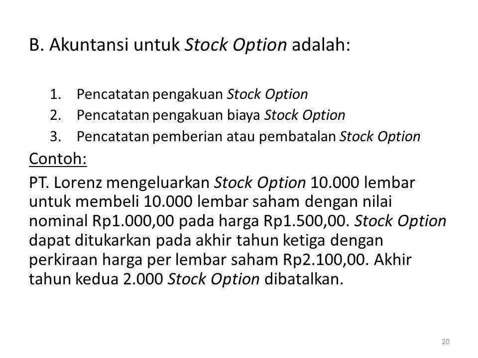 B. Akuntansi untuk Stock Option adalah: