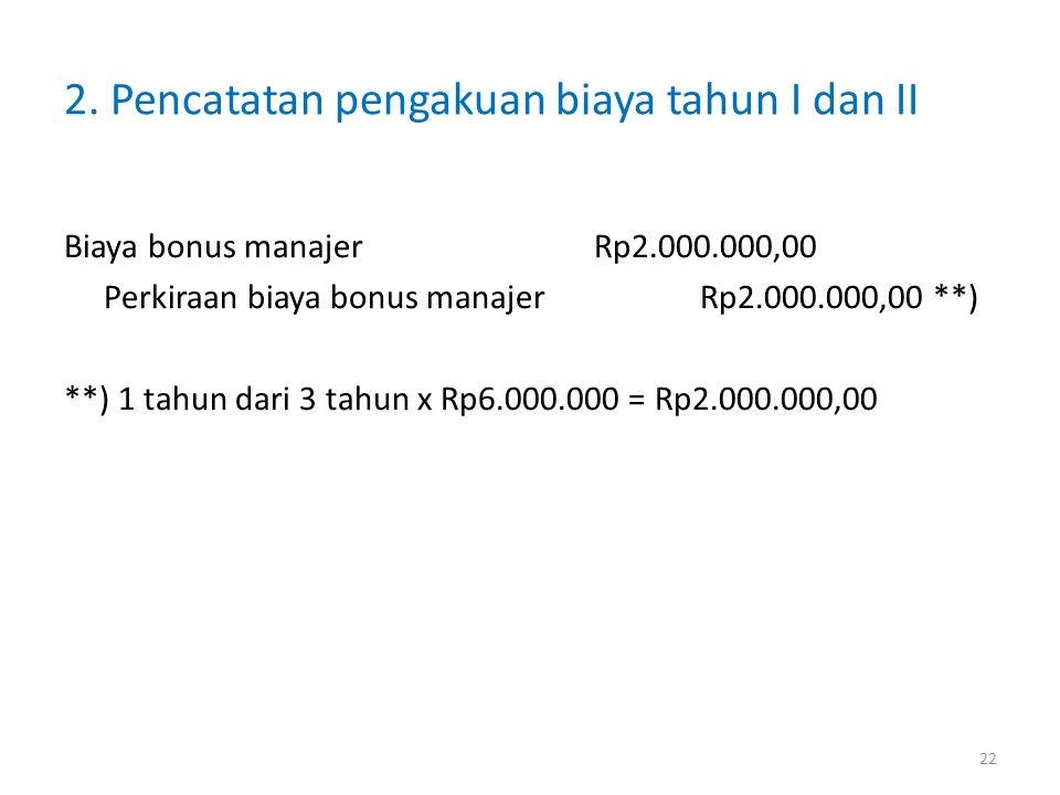 2. Pencatatan pengakuan biaya tahun I dan II