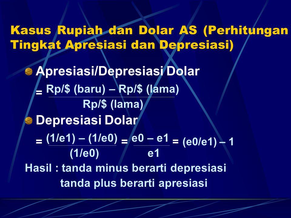 = Rp/$ (baru) – Rp/$ (lama)