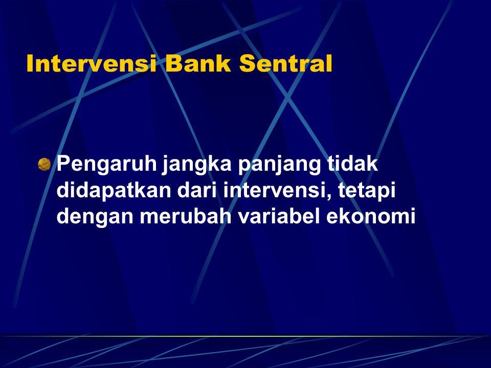 Intervensi Bank Sentral