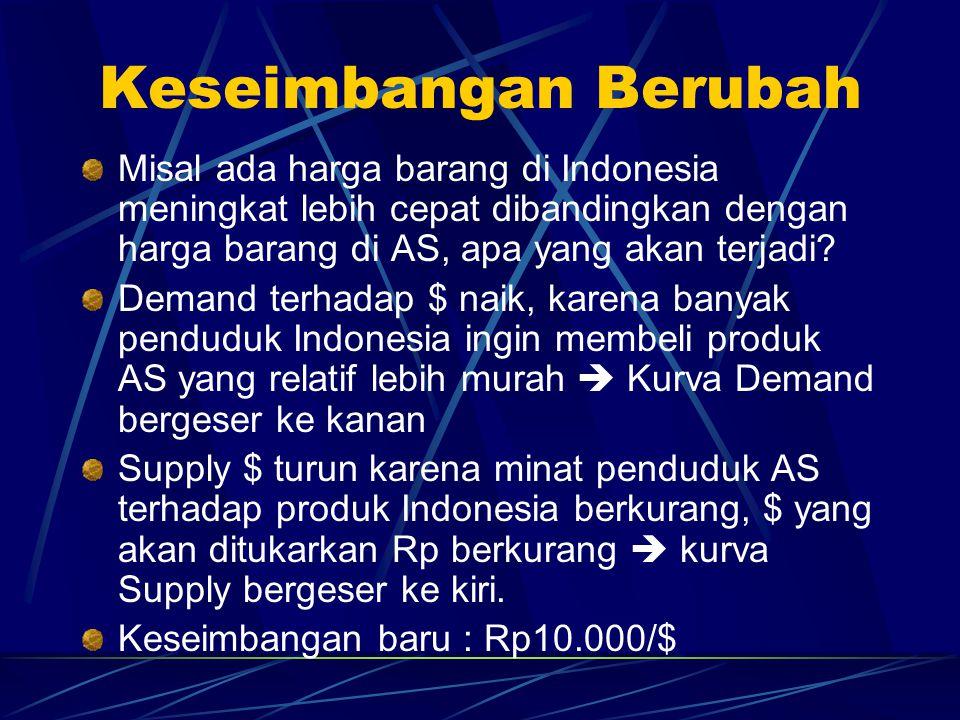 Keseimbangan Berubah Misal ada harga barang di Indonesia meningkat lebih cepat dibandingkan dengan harga barang di AS, apa yang akan terjadi