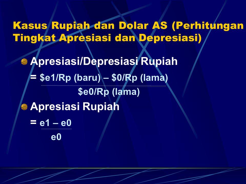 Apresiasi/Depresiasi Rupiah = $e1/Rp (baru) – $0/Rp (lama)