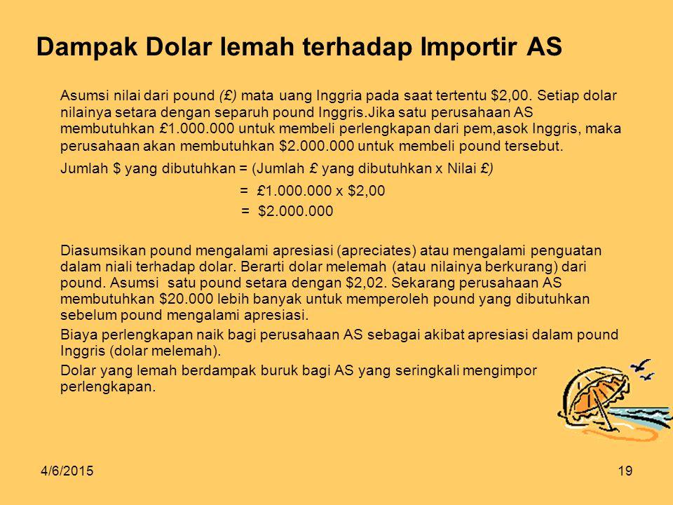 Dampak Dolar lemah terhadap Importir AS