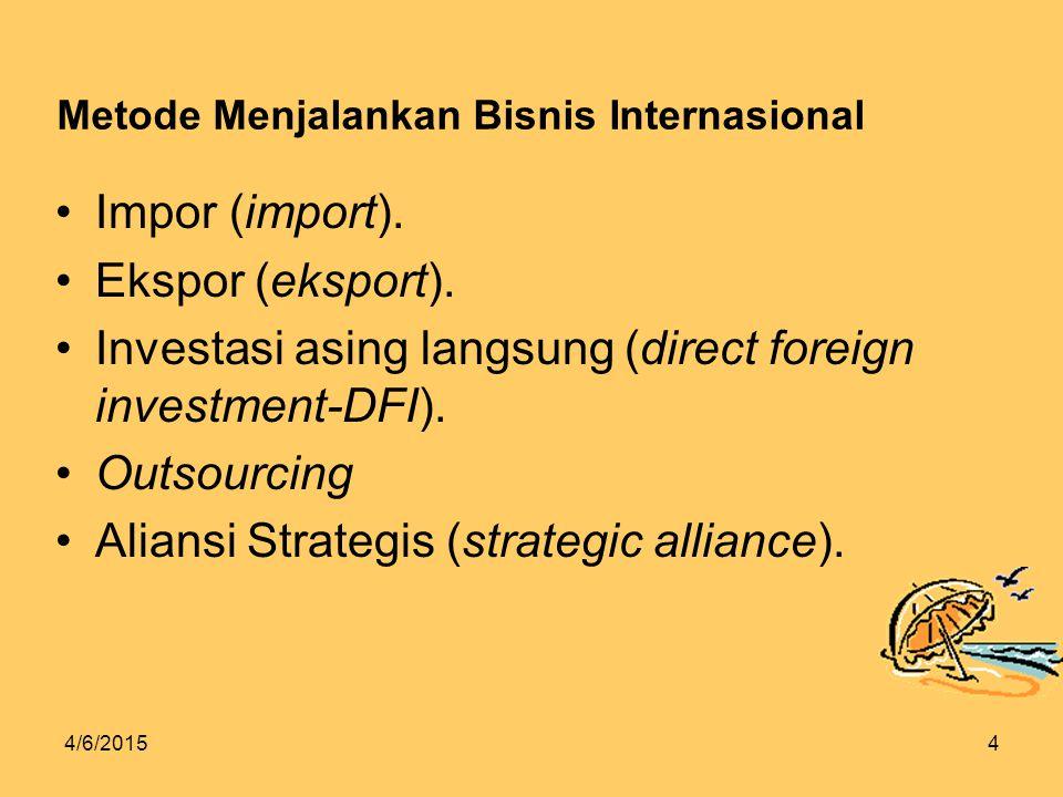 Metode Menjalankan Bisnis Internasional