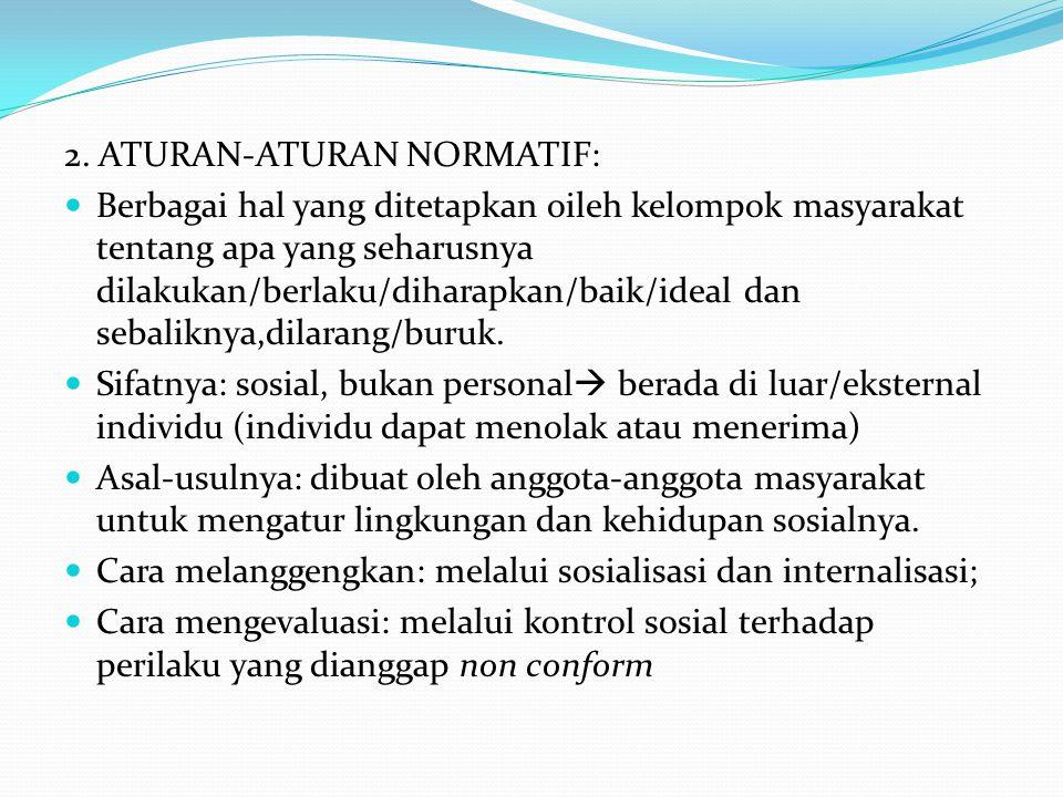 2. ATURAN-ATURAN NORMATIF:
