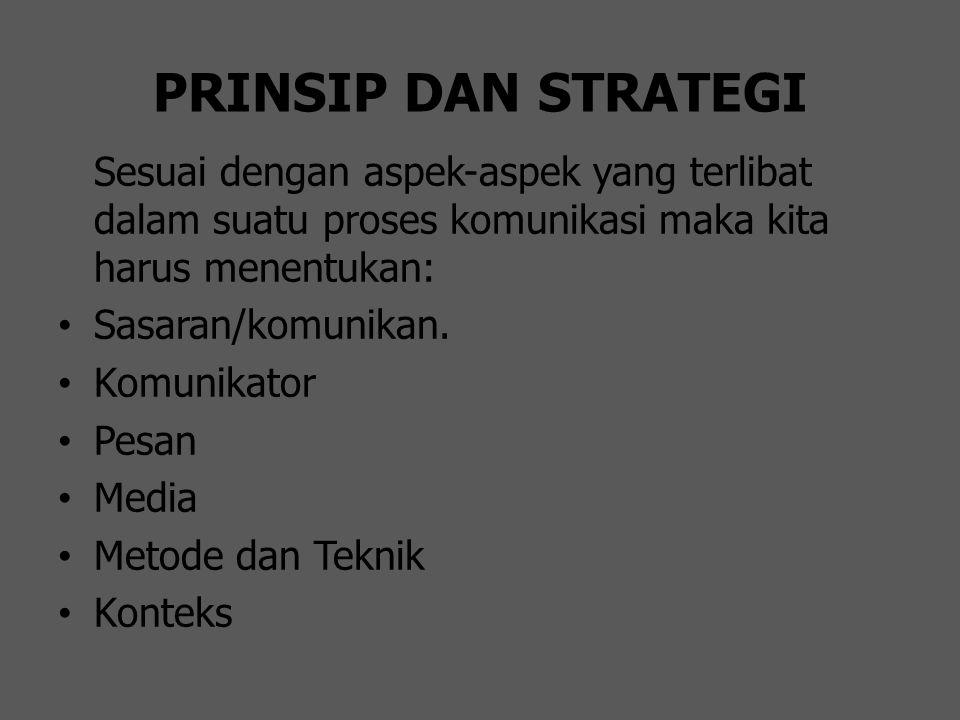PRINSIP DAN STRATEGI Sesuai dengan aspek-aspek yang terlibat dalam suatu proses komunikasi maka kita harus menentukan: