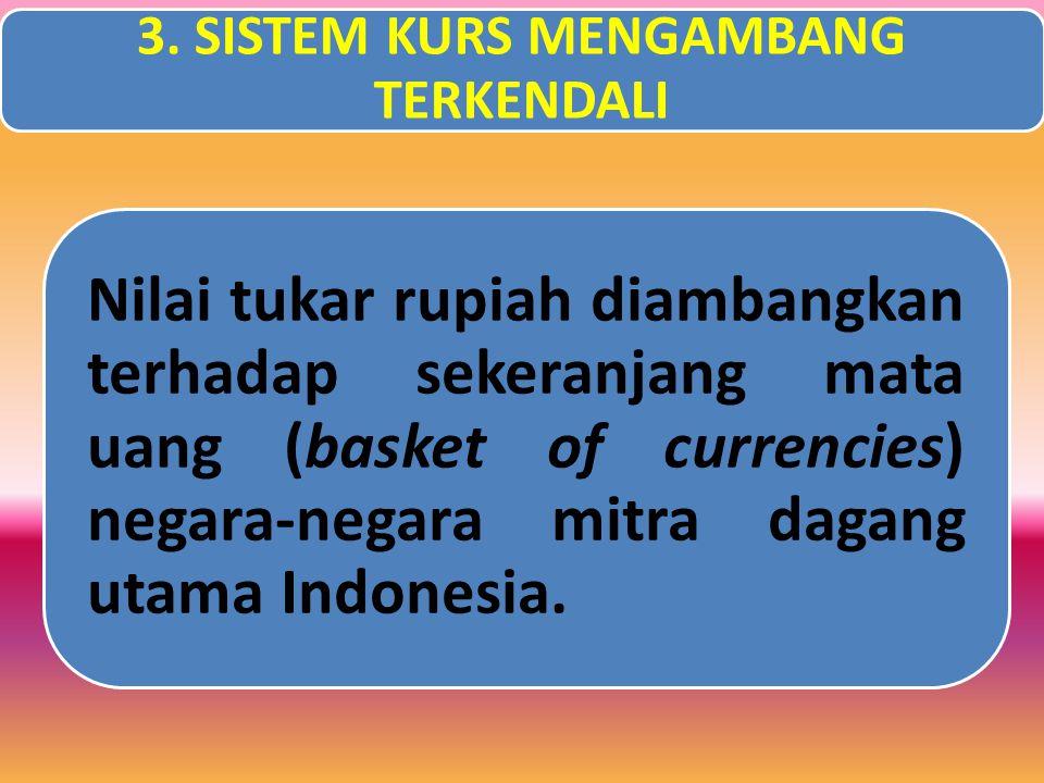 3. SISTEM KURS MENGAMBANG TERKENDALI