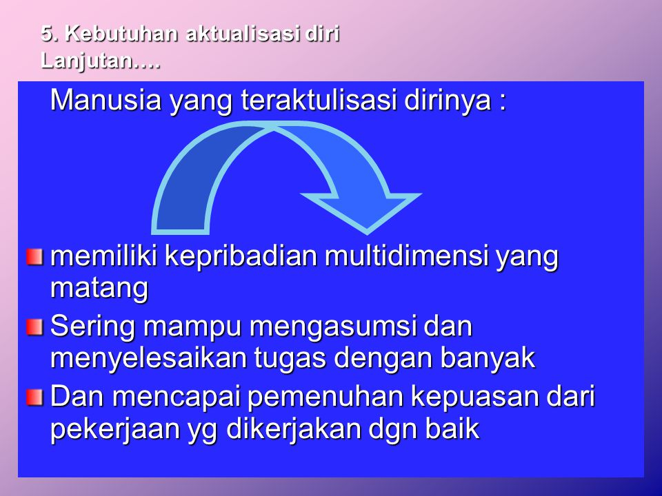 5. Kebutuhan aktualisasi diri Lanjutan….