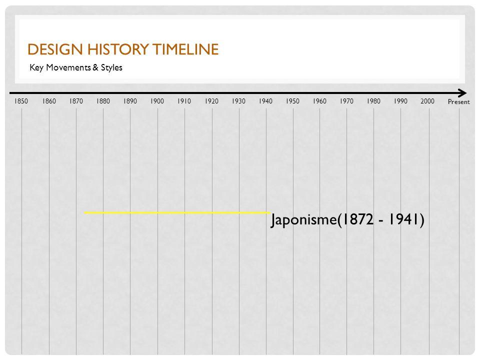 Design history timeline