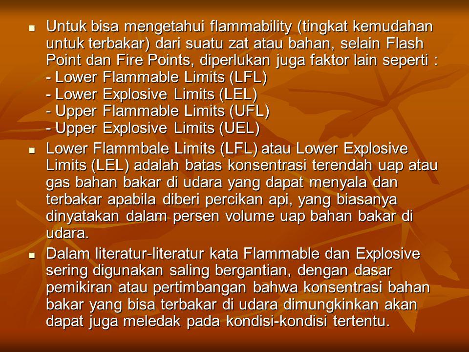 Untuk bisa mengetahui flammability (tingkat kemudahan untuk terbakar) dari suatu zat atau bahan, selain Flash Point dan Fire Points, diperlukan juga faktor lain seperti : - Lower Flammable Limits (LFL) - Lower Explosive Limits (LEL) - Upper Flammable Limits (UFL) - Upper Explosive Limits (UEL)