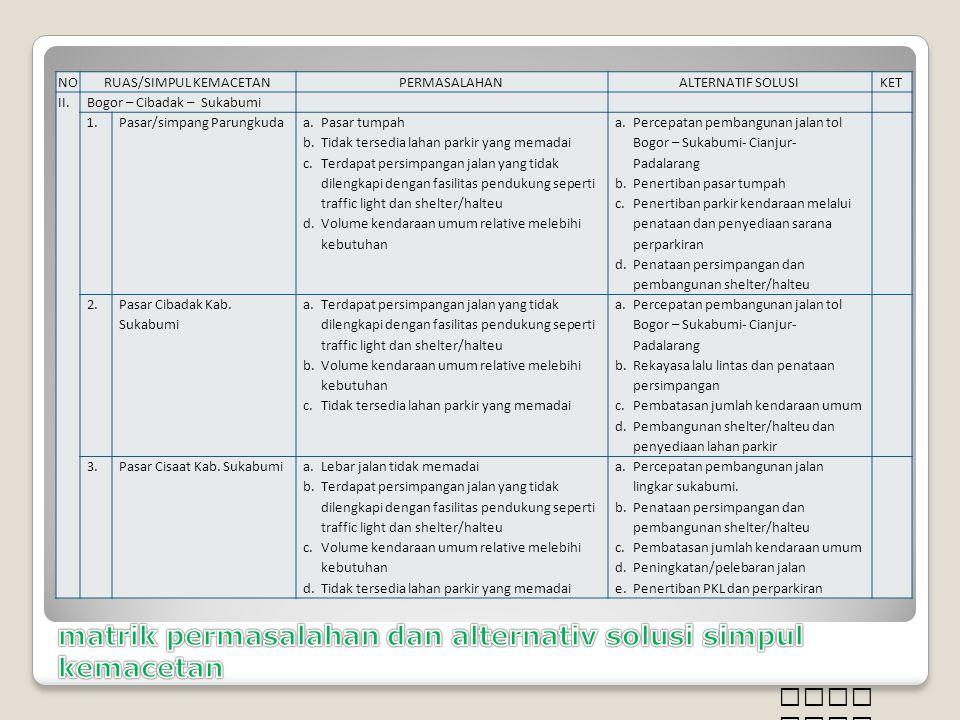 matrik permasalahan dan alternativ solusi simpul kemacetan