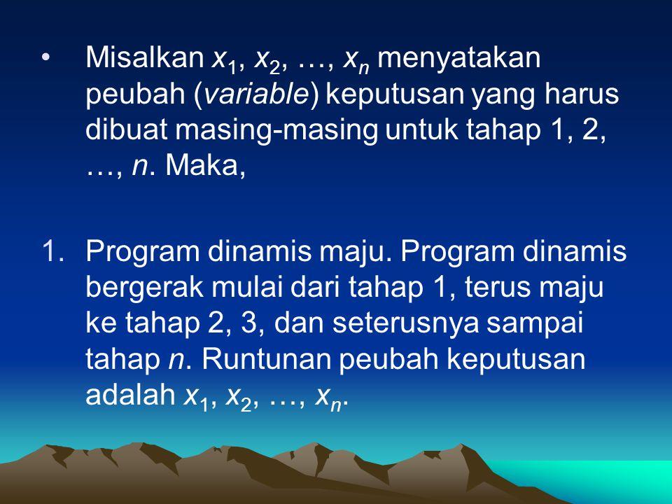 Misalkan x1, x2, …, xn menyatakan peubah (variable) keputusan yang harus dibuat masing-masing untuk tahap 1, 2, …, n. Maka,
