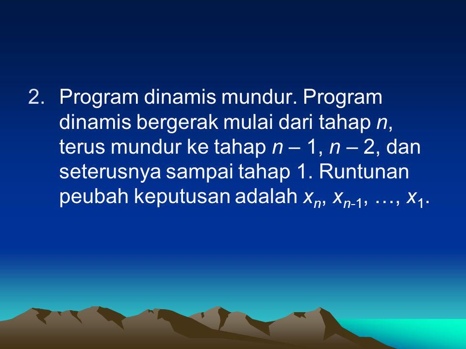 Program dinamis mundur