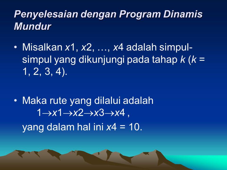 Penyelesaian dengan Program Dinamis Mundur