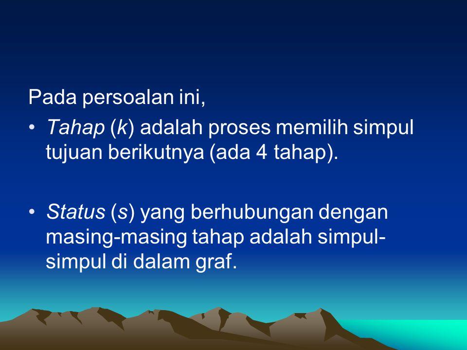 Pada persoalan ini, Tahap (k) adalah proses memilih simpul tujuan berikutnya (ada 4 tahap).