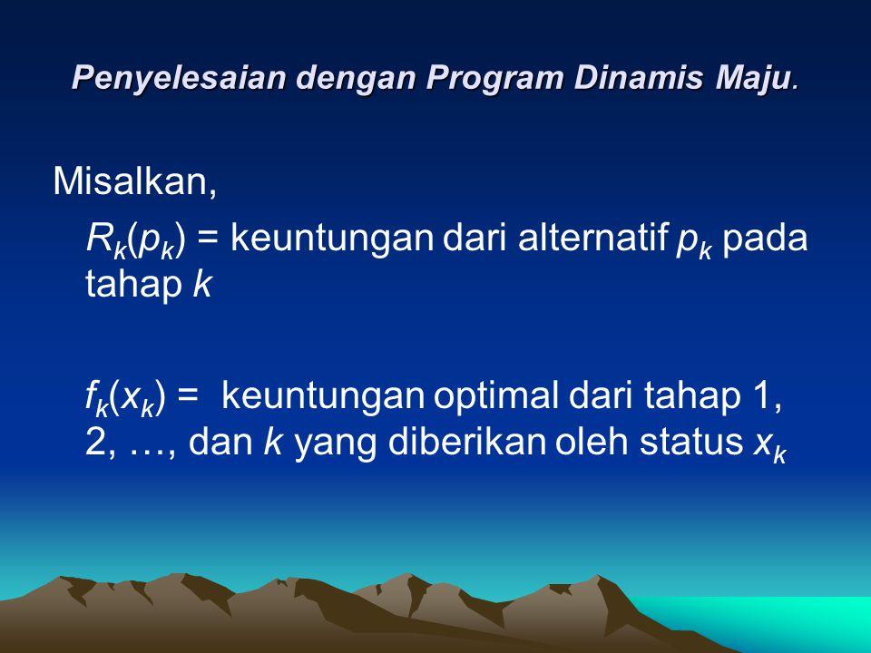 Penyelesaian dengan Program Dinamis Maju.