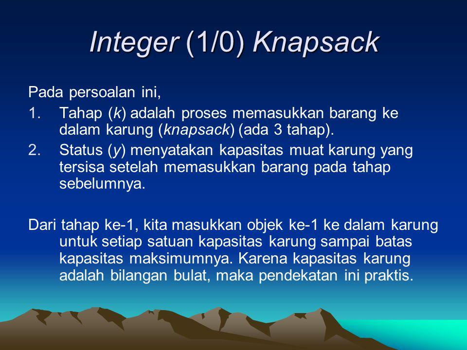 Integer (1/0) Knapsack Pada persoalan ini,