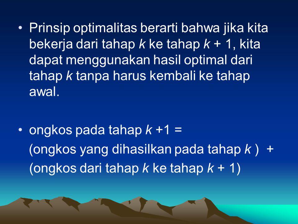 Prinsip optimalitas berarti bahwa jika kita bekerja dari tahap k ke tahap k + 1, kita dapat menggunakan hasil optimal dari tahap k tanpa harus kembali ke tahap awal.