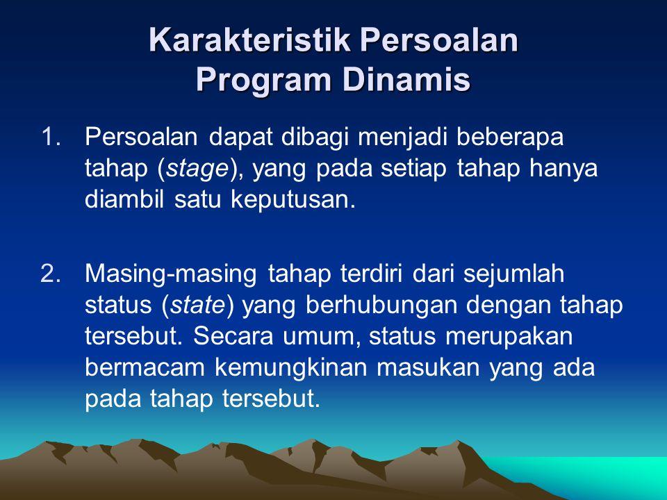 Karakteristik Persoalan Program Dinamis