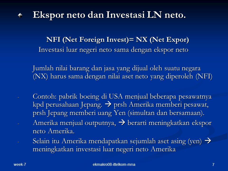 NFI (Net Foreign Invest)= NX (Net Expor)