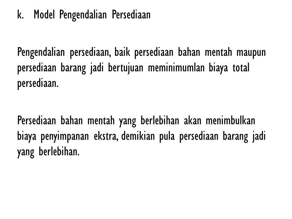 Model Pengendalian Persediaan