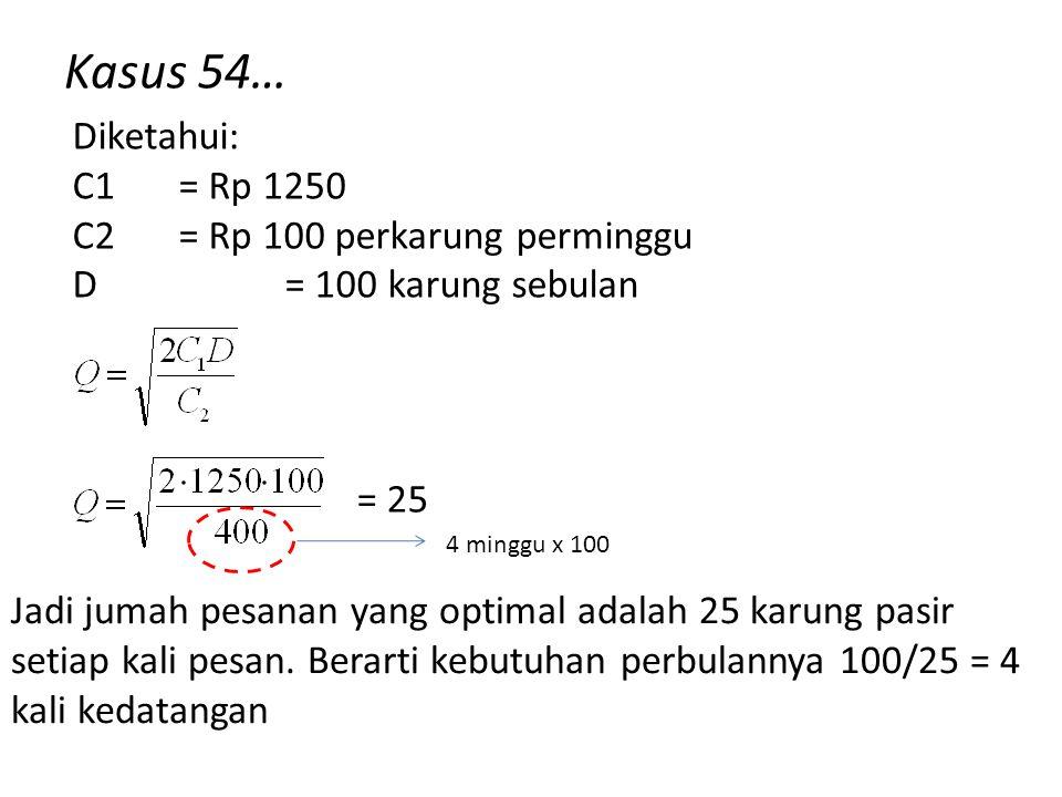Kasus 54… Diketahui: C1 = Rp 1250 C2 = Rp 100 perkarung perminggu