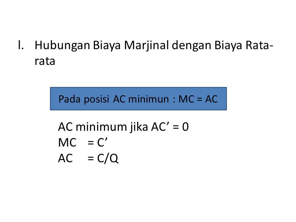 Pada posisi AC minimun : MC = AC