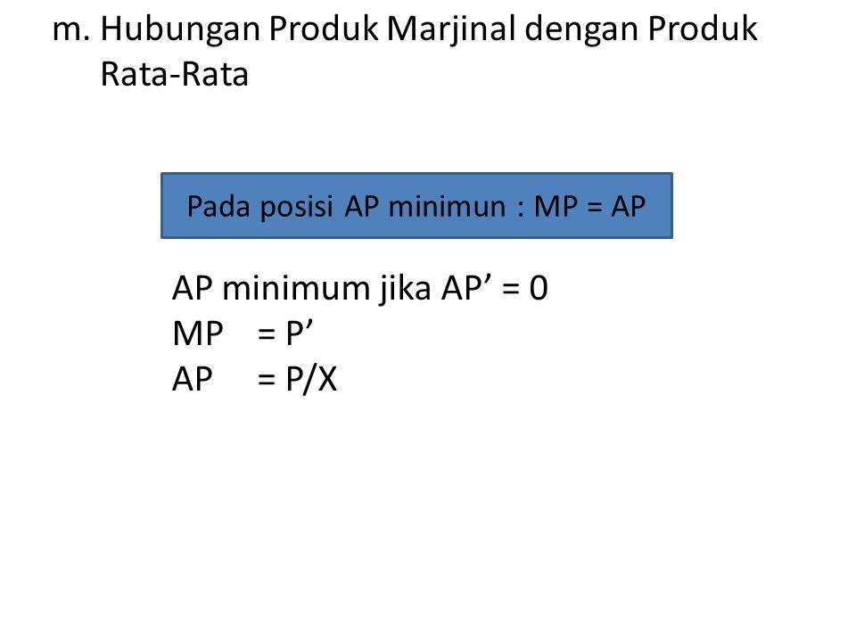 Pada posisi AP minimun : MP = AP