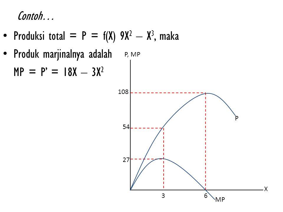 Produksi total = P = f(X) 9X2 – X3, maka Produk marjinalnya adalah