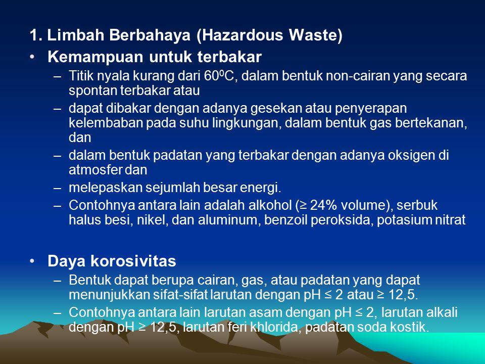 1. Limbah Berbahaya (Hazardous Waste) Kemampuan untuk terbakar