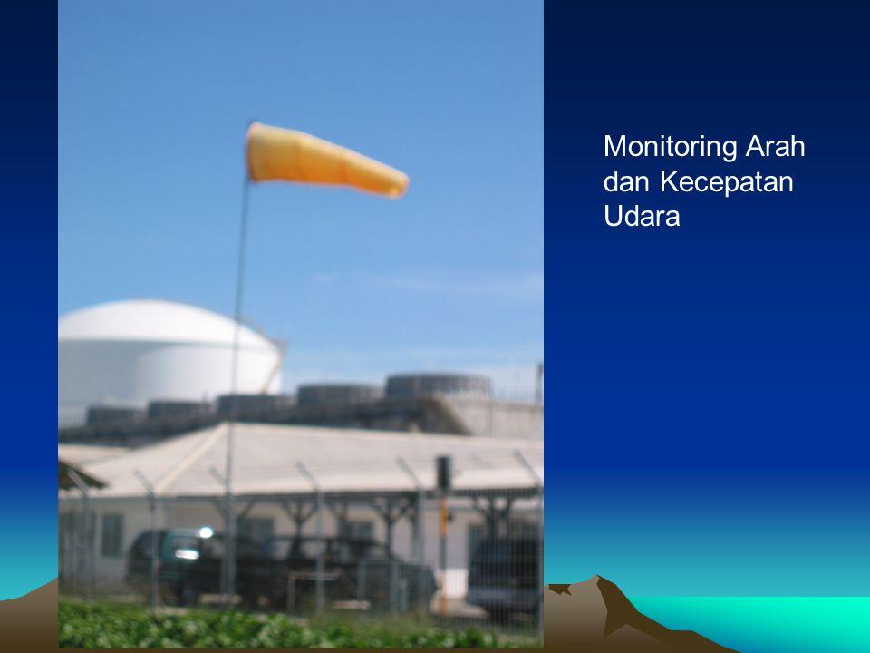 Monitoring Arah dan Kecepatan Udara
