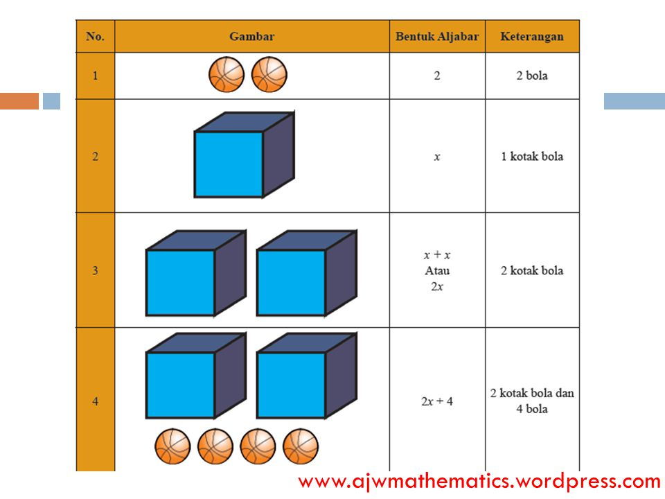 www.ajwmathematics.wordpress.com