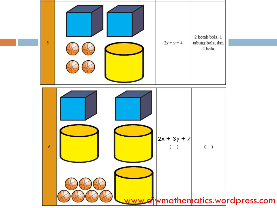 2x + 3y + 7 www.ajwmathematics.wordpress.com