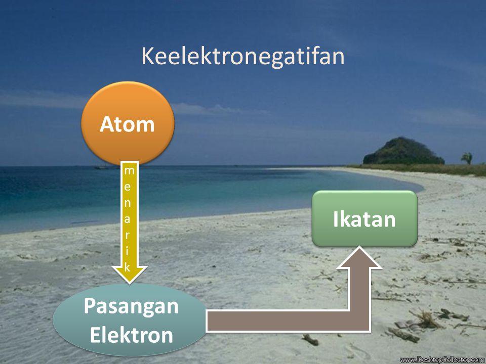 Atom Keelektronegatifan menarik Ikatan Pasangan Elektron
