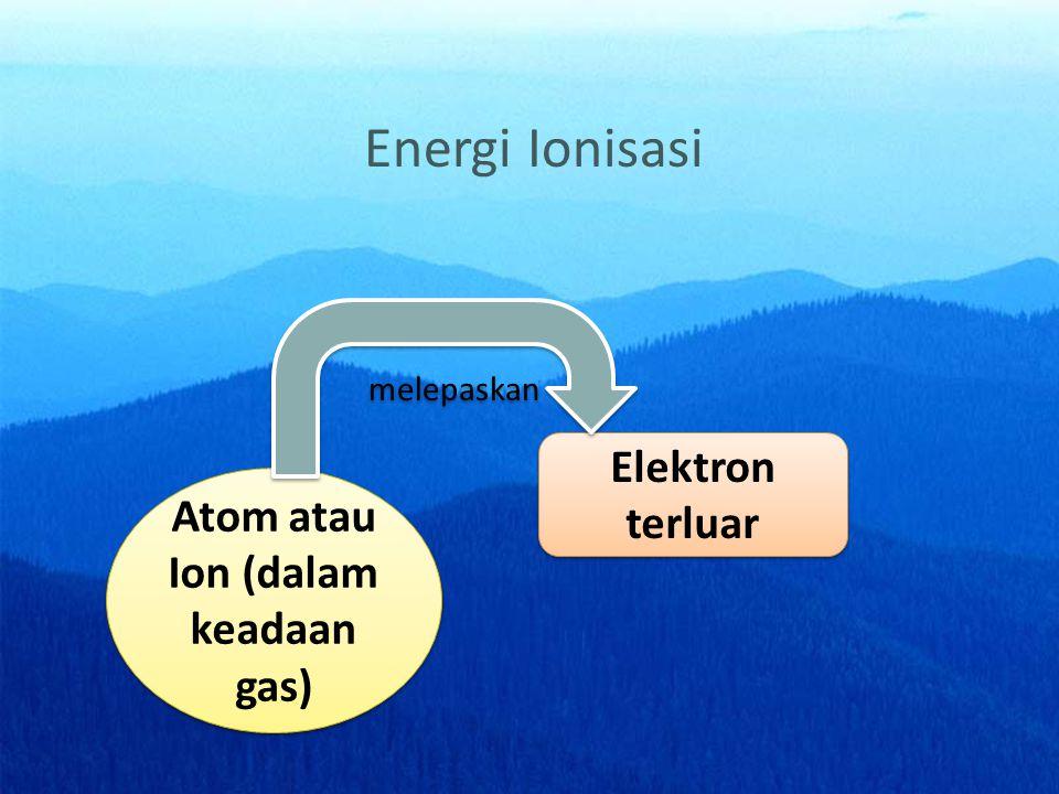 Atom atau Ion (dalam keadaan gas)