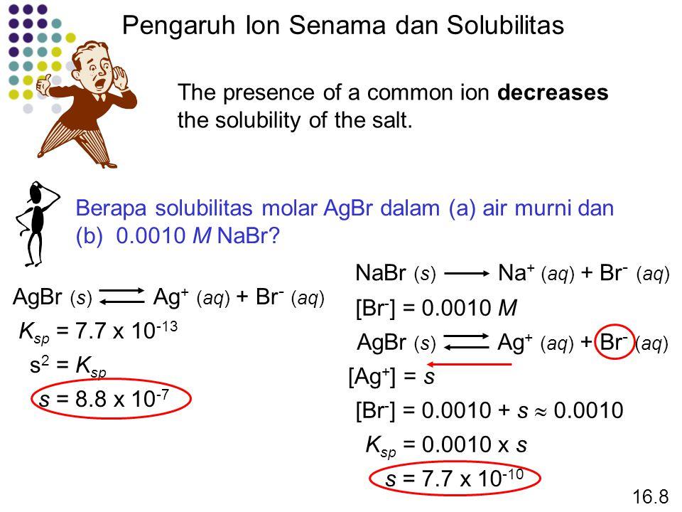 Pengaruh Ion Senama dan Solubilitas