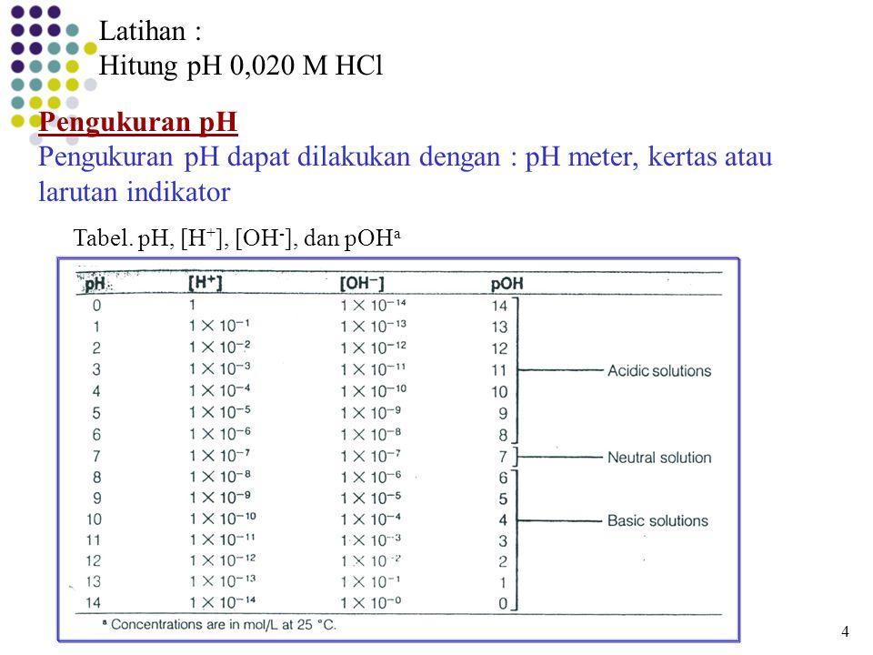 Latihan : Hitung pH 0,020 M HCl Pengukuran pH