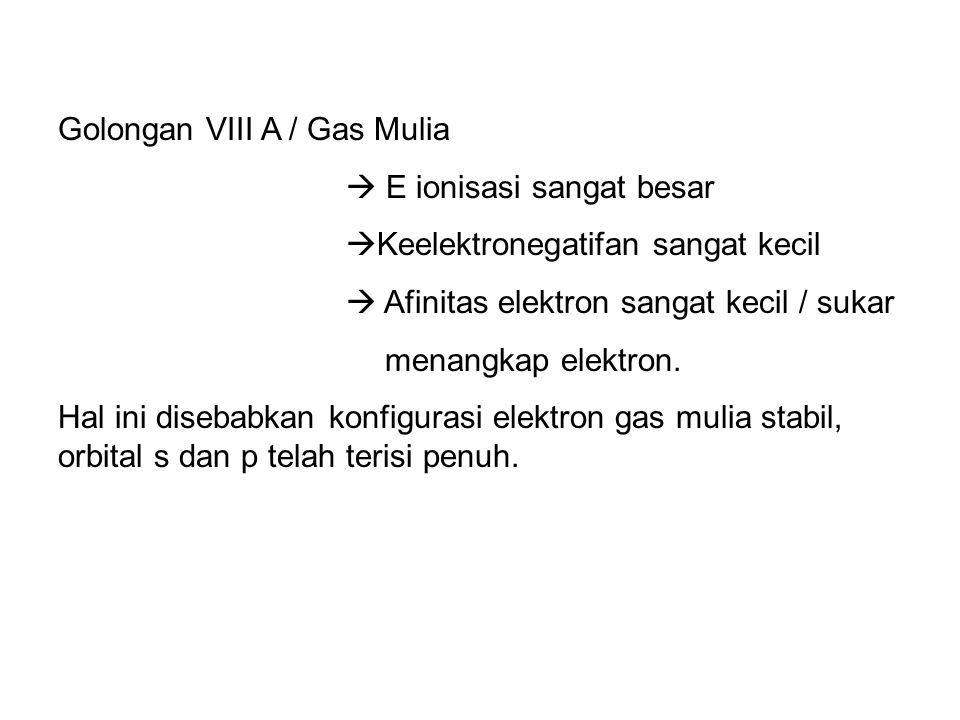 Golongan VIII A / Gas Mulia